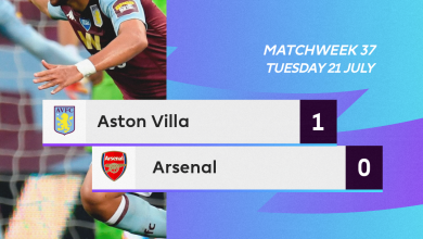 Photo of Aston Villa vs Arsenal: Villa climb Out of Relegation Zone as Trezeguet leads them to Victory